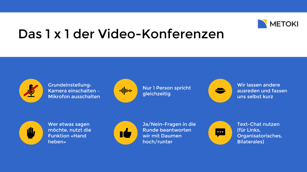 Slide «Das 1x1 der Video-Konferenzen