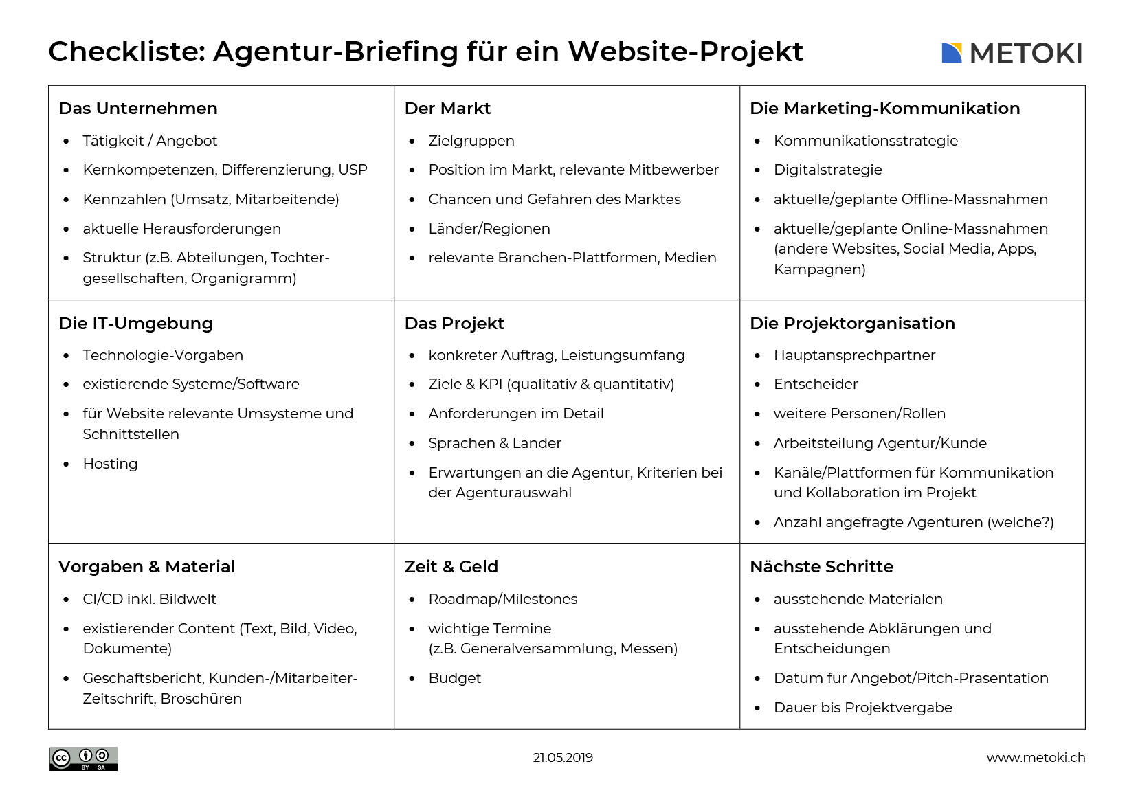 Checkliste: Agentur-Briefing für ein Website-Projekt