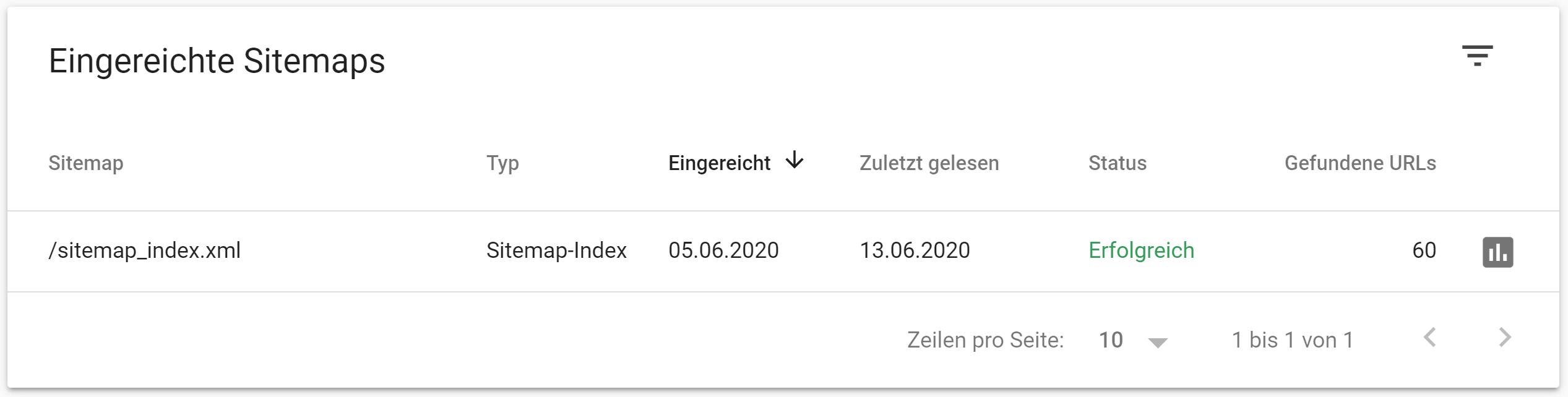 Eintrag für eine XML-Sitemap in der Google Search Console